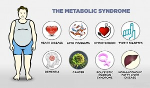 metabolic_syndrome